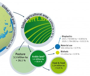 Biopolymers-Facts-Statistics-2016.indd