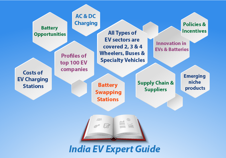 India Electric Vehicle Expert Guide - EV Market Trends